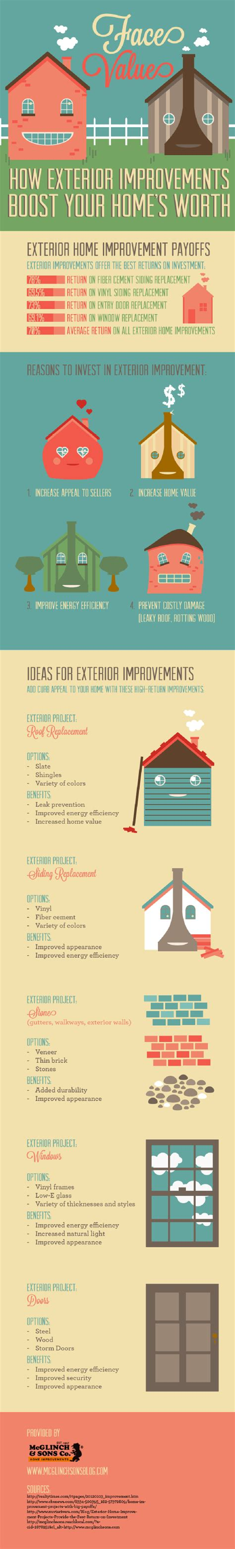 top 5 home exterior improvements that add value landlord