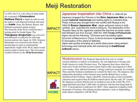 Meiji Restoration Essay by Meiji Restoration Essay Report564 Web Fc2