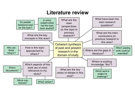 how to do review of literature in a research paper writing a literature review