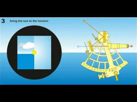 sextant information how to use a sextant wikipedia animation youtube