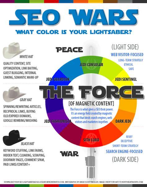 lightsaber colors and their meanings quelle couleur est votre sabre laser seo experts en