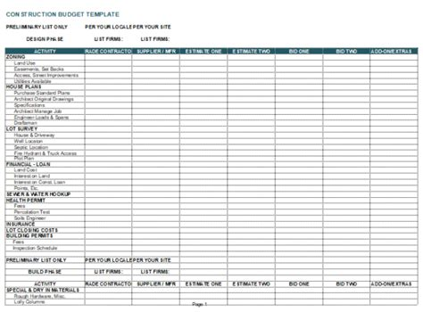 Construction Budget Template 7 Cost Estimator Excel Sheets Budget Estimate Template