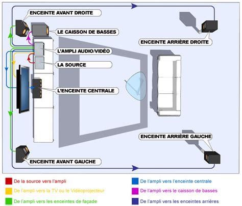 a guide to identifying your home d 233 cor style enceinte de plafond enceinte bluetooth encastrable au
