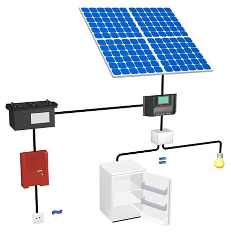 solar panel packages solar grid pv package 70wp battery kits