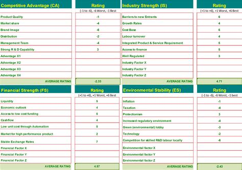 Space Matrix Template Excel Space Matrix Template Excel