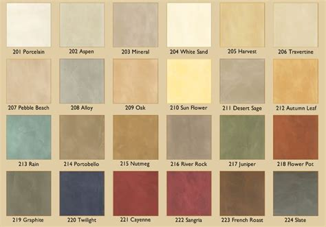 image detail for specialty finishes interior wall colors and exterior stucco colors