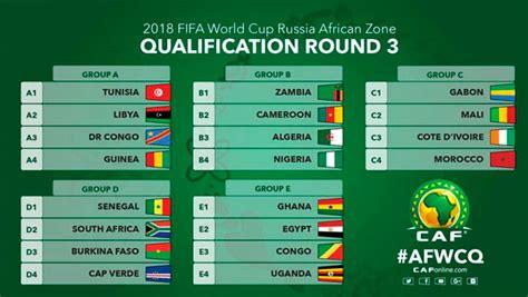 Coupe Du Monde 2018 Calendrier Calendrier Eliminatoires Coupe Du Monde 2018