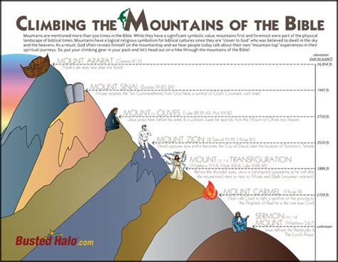 june 27th 2013 what is the significance of mountains in