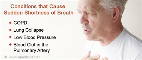 Shortness Of Breath Blood In Stool by Flags You Should Look Out For