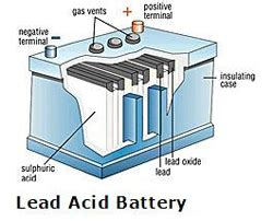capacitor charger lead acid capacitor charger lead acid 28 images lead acid
