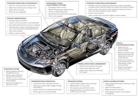 basic car electrical system diagram wiring diagram schemes