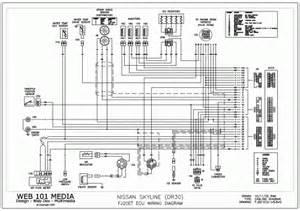 pdf ebook nissan skyline dr30 fj20et ecu wiring diagram