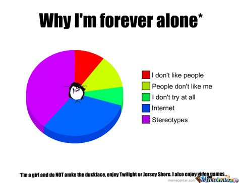 Forever Alone Girl Meme - internet girl forever alone by narwhalqueen meme center