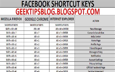 computer keyboard shortcut keys computer shortcuts tricks pdf todaydiyv7 over blog com