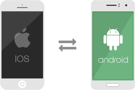 android or ios appworks boston miami mobile web app development iphone android