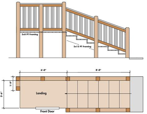 Inexpensive Patio Options by Door Amp Stairslanding