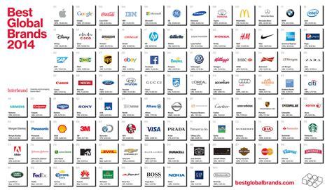 best brand 2014 best global brands interbrand 2015 festival calendar 2015
