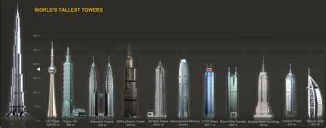 burj khalifa how many floors is burj khalifa entreb com
