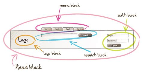 css layout npm nikita css npm