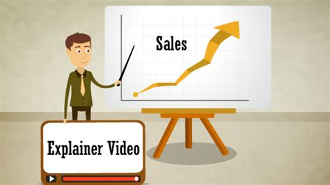 deluxe explainer videos grow your business increase animated explanation videos everything pr