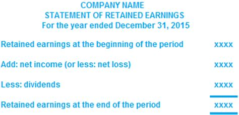 statement of retained earnings template pics for gt basic statement of retained earnings