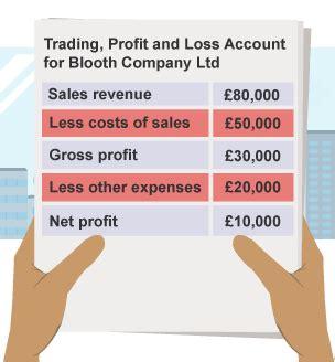 bbc bitesize gcse business financial records revision 1