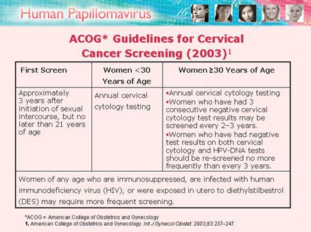 acog c section guidelines different perspectives case studies in hpv management