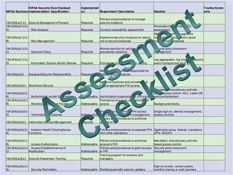 hipaa risk assessment template hipaa hitech security assessment