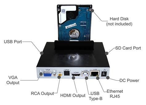 Hardisk Output android 4 0 dual drive box hdmi output wifi thousands of ebay