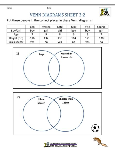 diagram for 2nd grade venn diagram worksheets 3rd grade