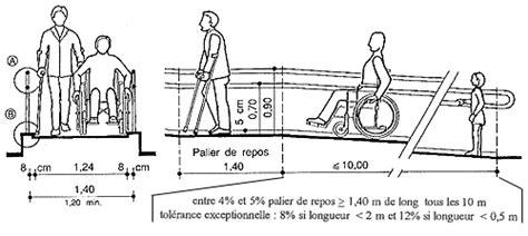 Plan Incliné Pour Handicapé by Aix Marseille Fonctions Math 233 Matiques Cycle 4 224 Lyc 233 E