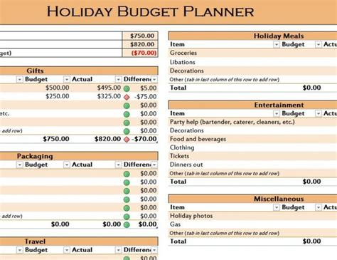 17 Best Budget Templates Images On Pinterest Budget Templates House Renovations And Budget Ff E Budget Template