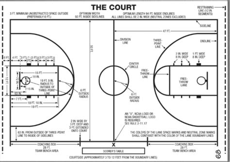 best photos of home basketball court dimensions back