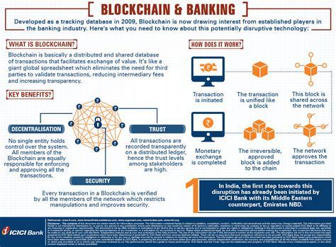 bank on banking blockchain banking