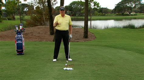 Colin Montgomerie Full Swing Tip Golf Channel