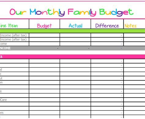 budget templates what does