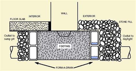 Home Design Outlet Center form a drain nitterhouse masonry