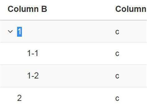 bootstrap tutorial row col jquery plugin for sortable bootstrap tables bootstrap