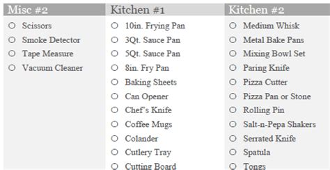 kitchen checklist for first home checklists bedroom bathroom furniture kitchen and