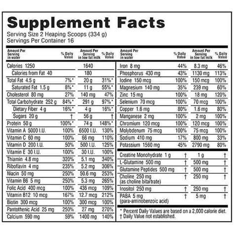 On Serious Mass Seriousmass 12 Lbs 12lbs 12 Lb 12lb Gainer Optimum on optimum nutrition serious mass 12 lbs healthxp