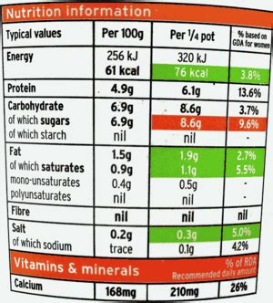 carbohydrates g to kcal calories versus kcal what is the deal nutrition the