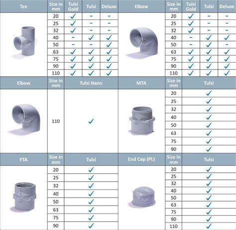 pvc pipe fittings dimensions search engine at