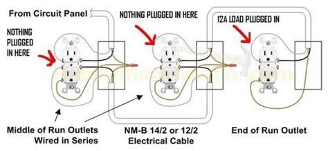 how to wire outlets in series diagram how to wire an