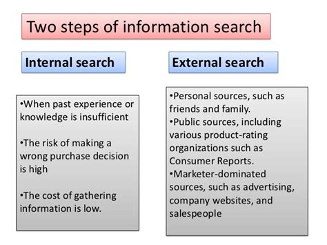 Information Search Consumer Decision Process Ppt By Aliraza Afzal