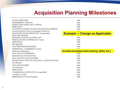 Acquisition Strategy Briefing Template Ppt Video Online Download Resource Acquisition Plan Template