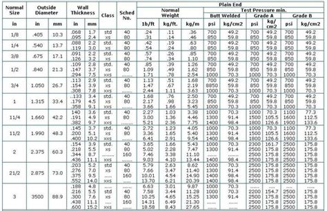 steel sections price list price seamless pipes low price best offer price seamless