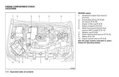 2005 nissan altima engine diagram 2005 nissan frontier engine compartment diagram 2005