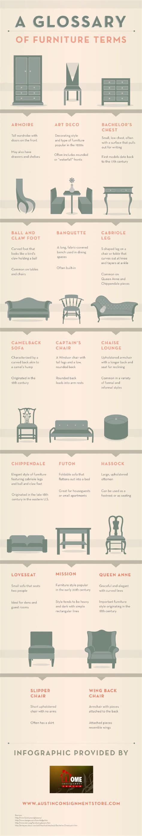 interior design terms a glossary of furniture terms interior design terms