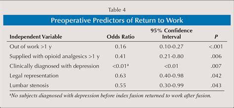 factors of 481 100 factors of 481 positive and protective factors