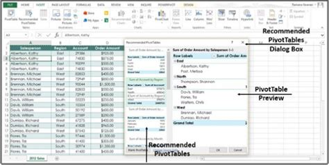 excel advanced layout advanced excel pivottable recommendations